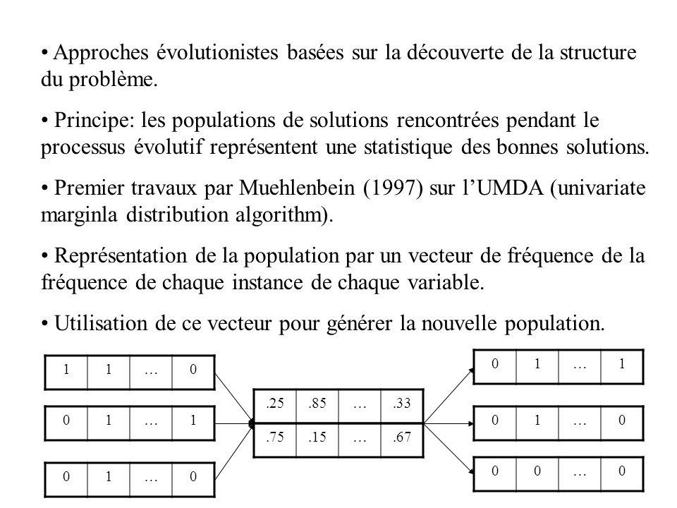 Approches évolutionistes basées sur la découverte de la structure du problème. Principe: les populations de solutions rencontrées pendant le processus