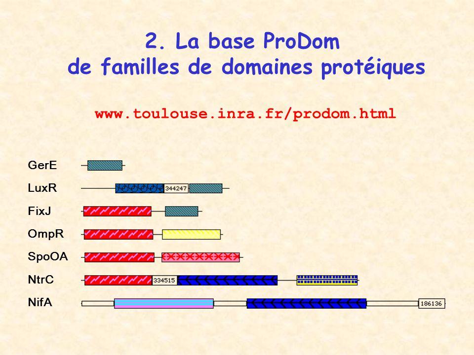 LuxR GerE FixJ OmpR SpoOA NtrC NifA 2. La base ProDom de familles de domaines protéiques www.toulouse.inra.fr/prodom.html