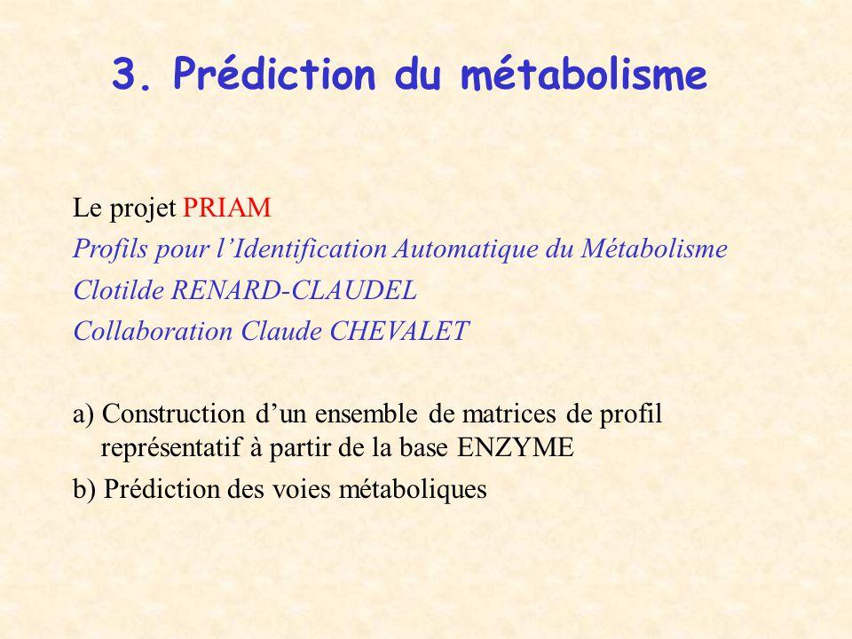 3. Prédiction du métabolisme Le projet PRIAM Profils pour l'Identification Automatique du Métabolisme Clotilde RENARD-CLAUDEL Collaboration Claude CHE