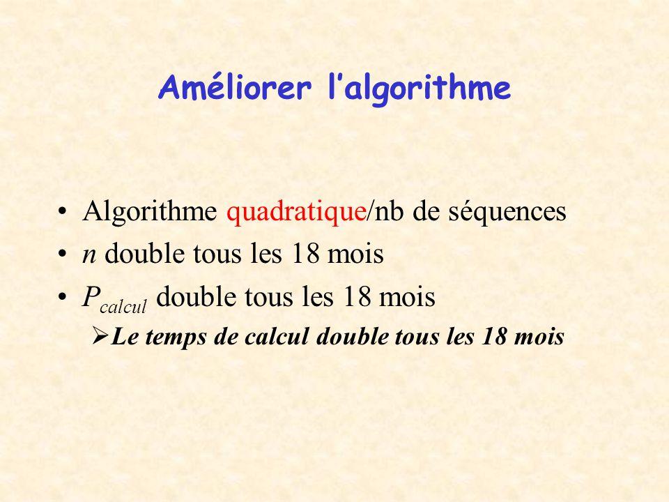 Améliorer l'algorithme Algorithme quadratique/nb de séquences n double tous les 18 mois P calcul double tous les 18 mois  Le temps de calcul double tous les 18 mois