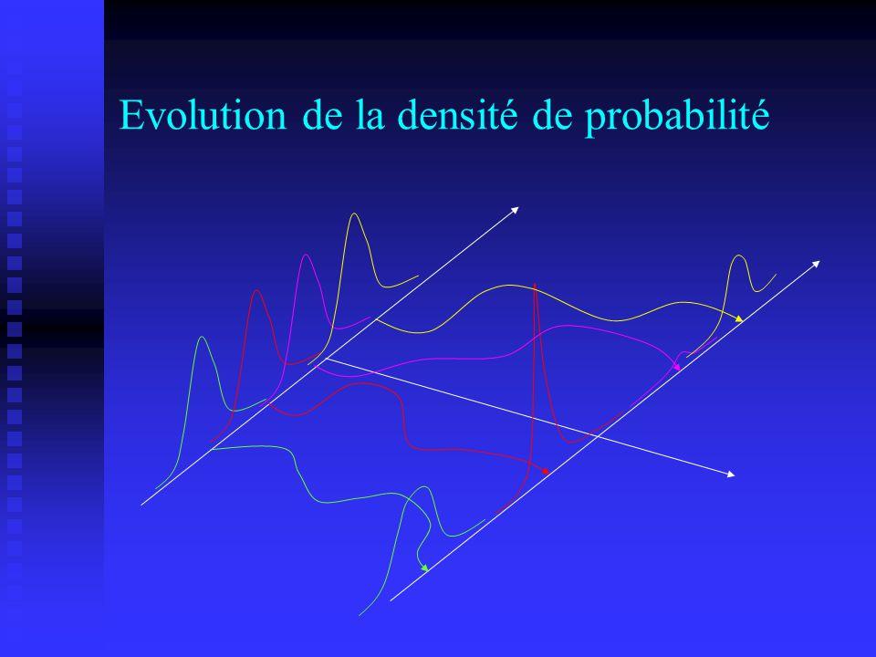 Evolution de la densité de probabilité