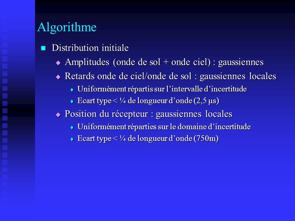 Algorithme Distribution initiale Distribution initiale  Amplitudes (onde de sol + onde ciel) : gaussiennes  Retards onde de ciel/onde de sol : gauss