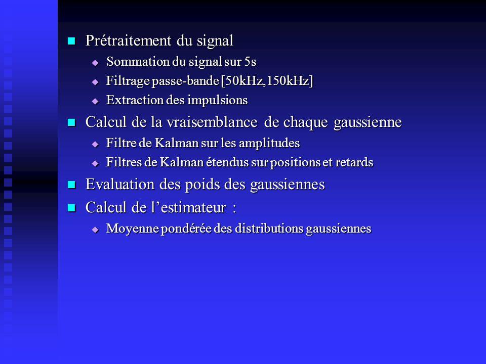 Prétraitement du signal Prétraitement du signal  Sommation du signal sur 5s  Filtrage passe-bande [50kHz,150kHz]  Extraction des impulsions Calcul