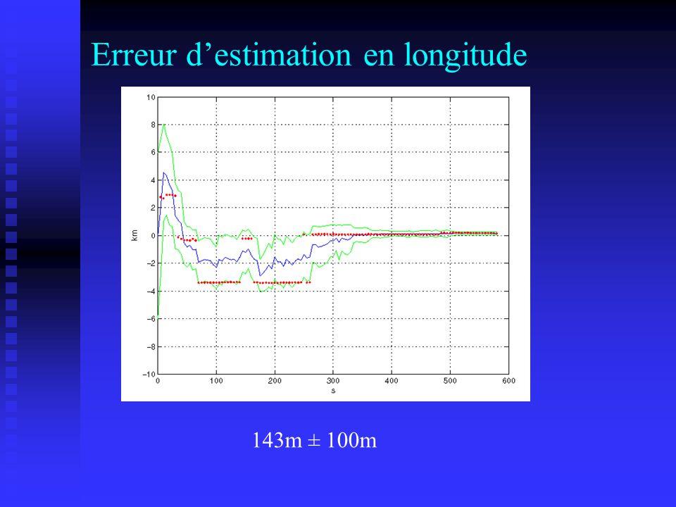 Erreur d'estimation en longitude 143m ± 100m