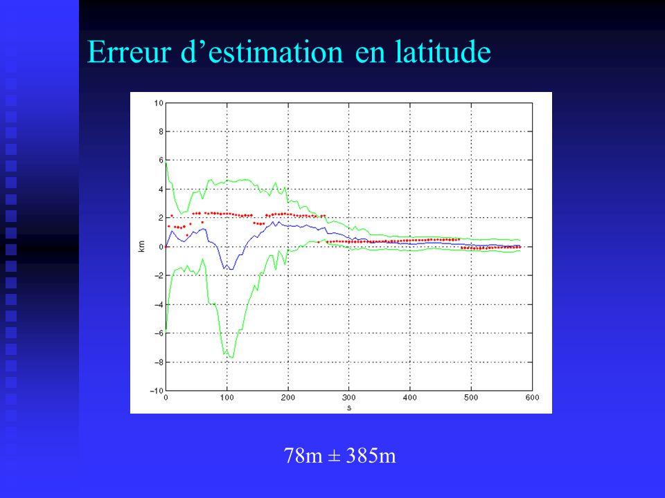 Erreur d'estimation en latitude 78m ± 385m