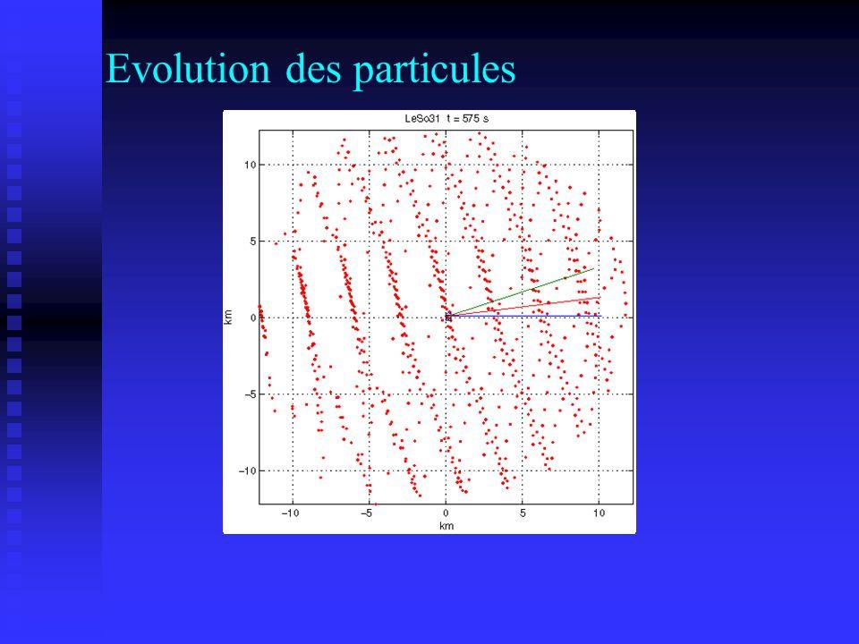 Evolution des particules