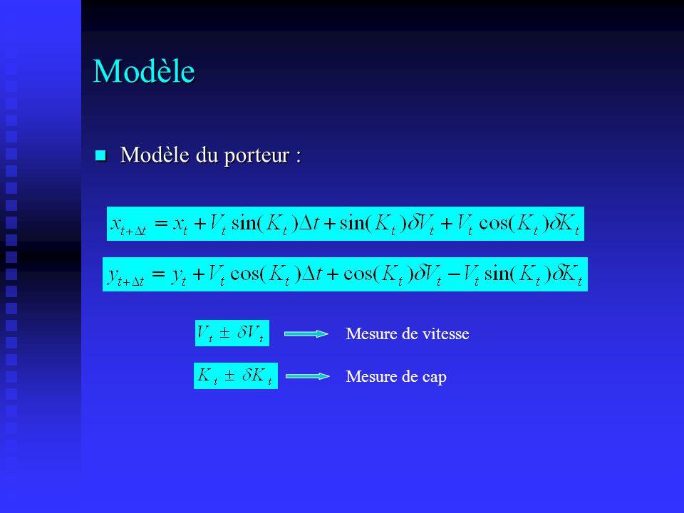Modèle du porteur : Modèle du porteur : Modèle Mesure de vitesse Mesure de cap