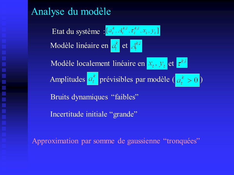 """Analyse du modèle Approximation par somme de gaussienne """"tronquées"""" Modèle linéaire en et Amplitudes prévisibles par modèle ( ) Bruits dynamiques """"fai"""