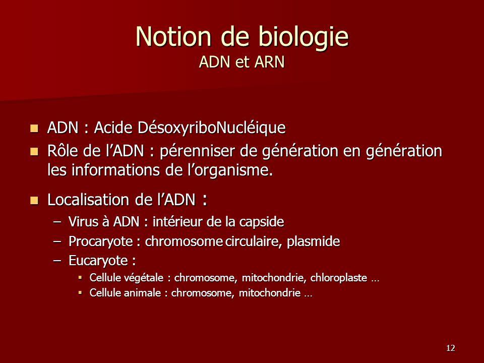 12 Notion de biologie ADN et ARN ADN : Acide DésoxyriboNucléique ADN : Acide DésoxyriboNucléique Rôle de l'ADN : pérenniser de génération en génération les informations de l'organisme.