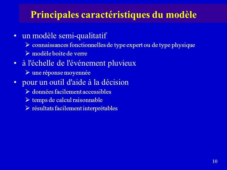 10 un modèle semi-qualitatif  connaissances fonctionnelles de type expert ou de type physique  modèle boite de verre à l'échelle de l'événement pluv