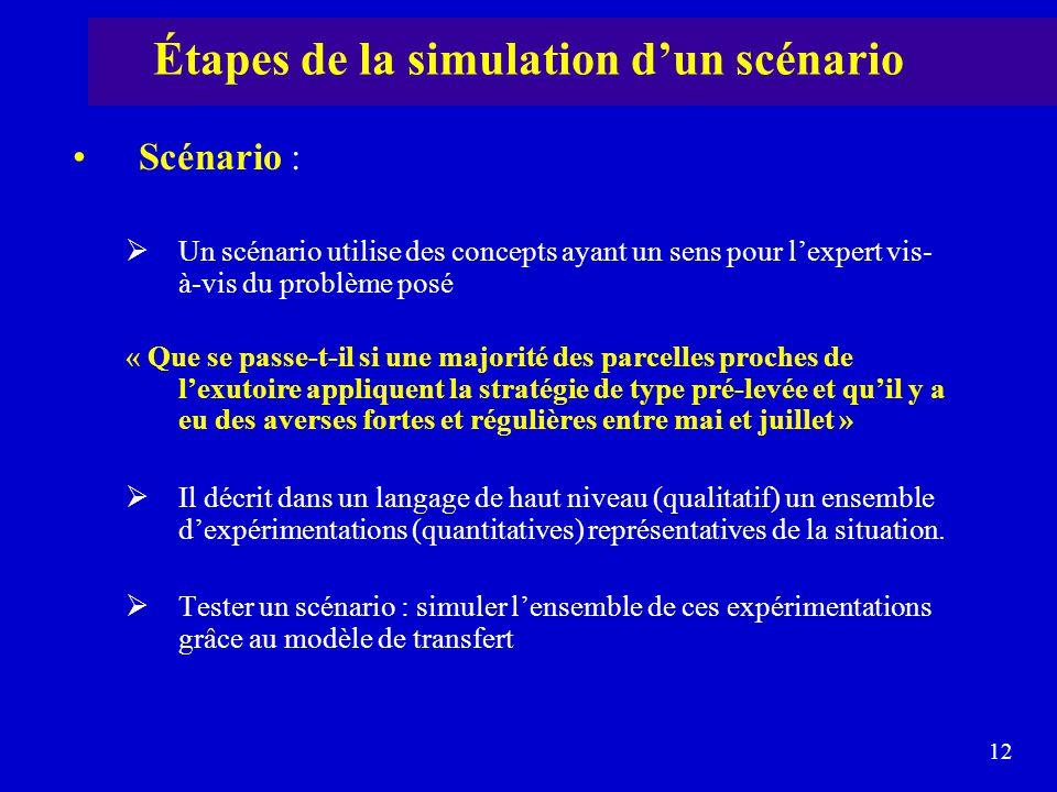 12 Étapes de la simulation d'un scénario Scénario :  Un scénario utilise des concepts ayant un sens pour l'expert vis- à-vis du problème posé « Que s