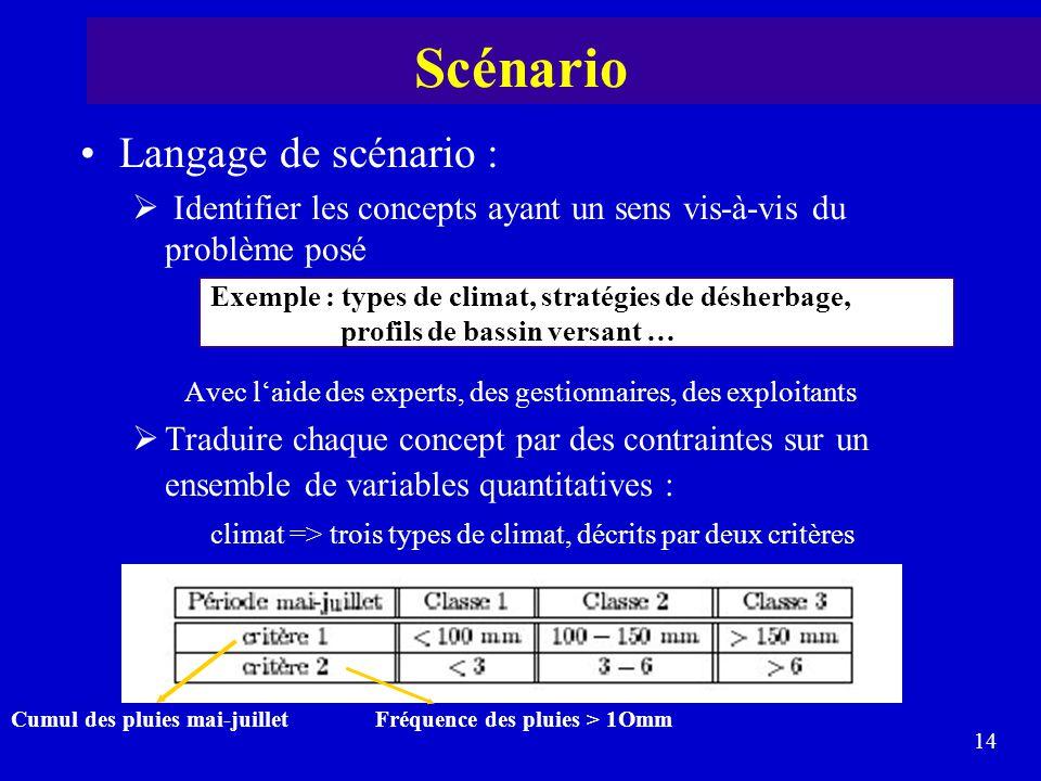 14 Scénario Langage de scénario :  Identifier les concepts ayant un sens vis-à-vis du problème posé Avec l'aide des experts, des gestionnaires, des e
