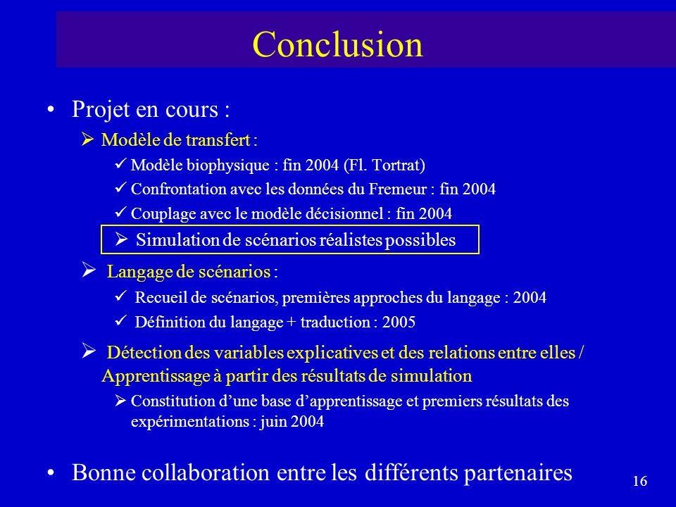 16 Conclusion Projet en cours :  Modèle de transfert : Modèle biophysique : fin 2004 (Fl. Tortrat) Confrontation avec les données du Fremeur : fin 20