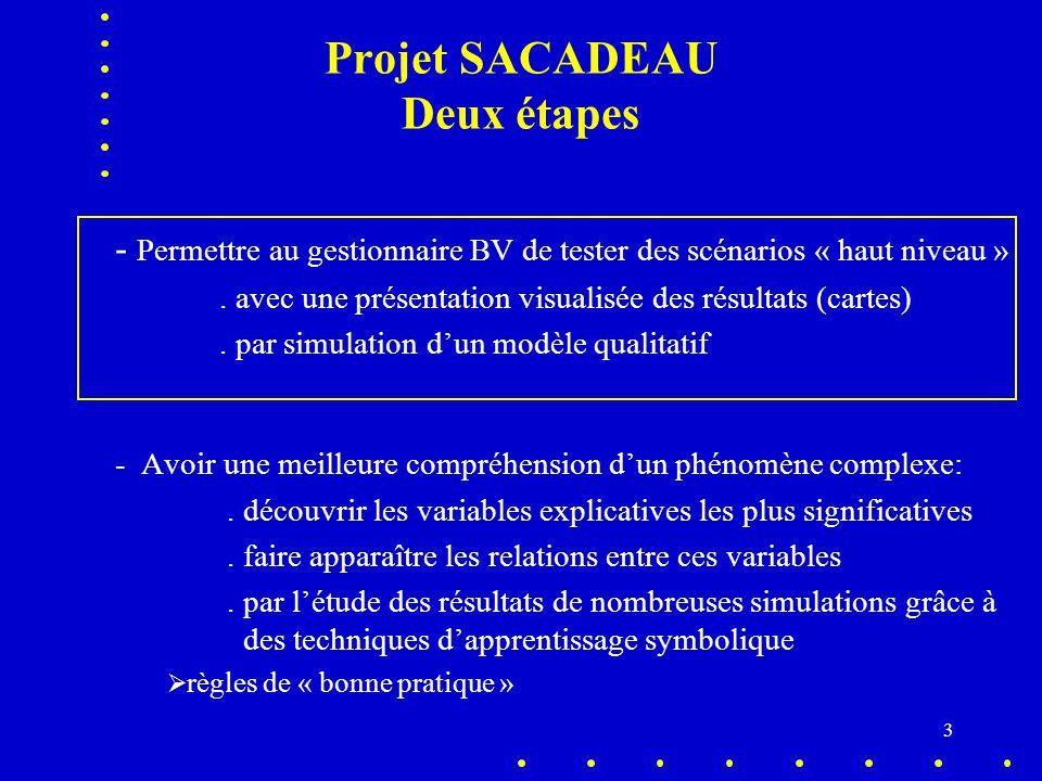 3 Projet SACADEAU Deux étapes - Permettre au gestionnaire BV de tester des scénarios « haut niveau ». avec une présentation visualisée des résultats (