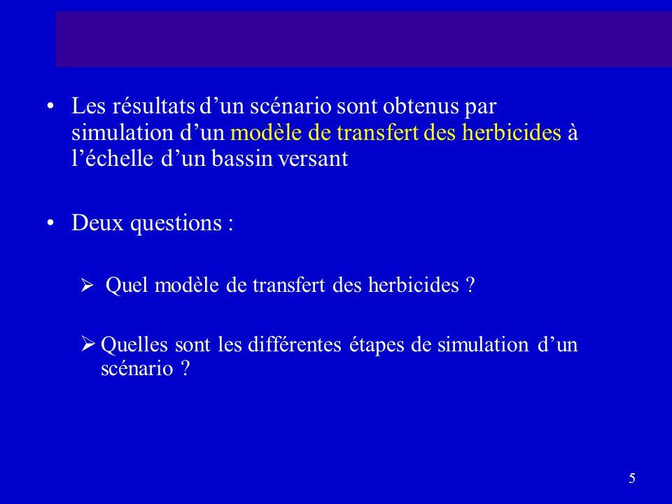 5 Les résultats d'un scénario sont obtenus par simulation d'un modèle de transfert des herbicides à l'échelle d'un bassin versant Deux questions :  Q