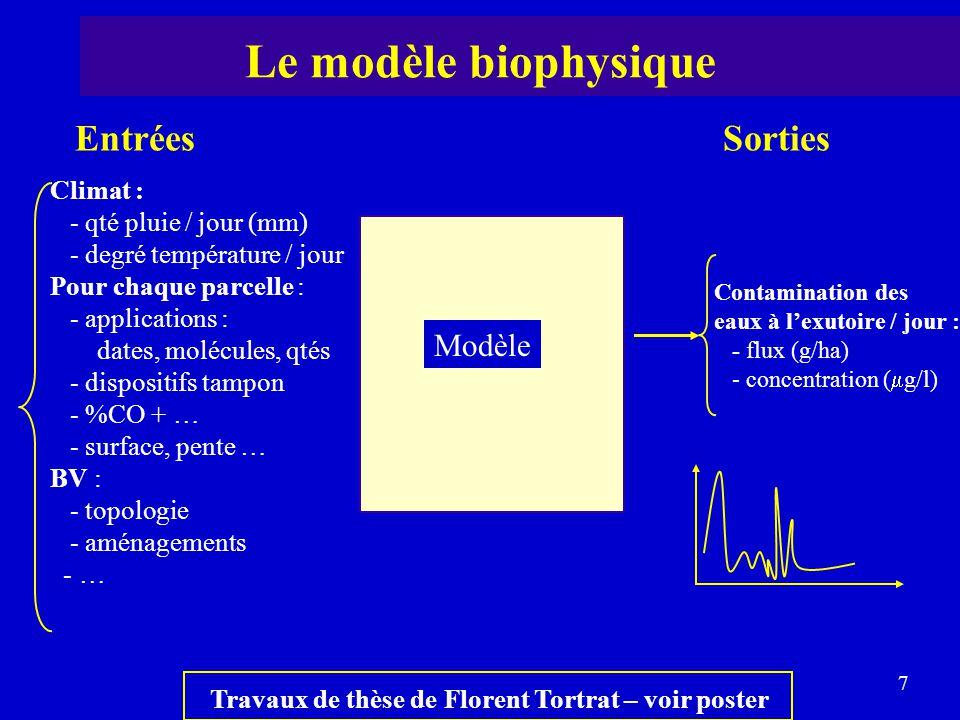 7 Le modèle biophysique EntréesSorties Climat : - qté pluie / jour (mm) - degré température / jour Pour chaque parcelle : - applications : dates, molé