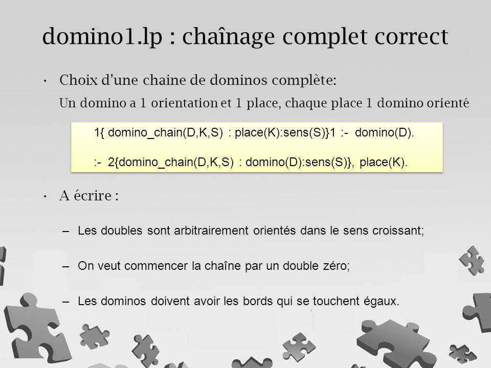 Choix d'une chaine de dominos complète: Un domino a 1 orientation et 1 place, chaque place 1 domino orienté A écrire : –Les doubles sont arbitrairement orientés dans le sens croissant; –On veut commencer la chaîne par un double zéro; –Les dominos doivent avoir les bords qui se touchent égaux.