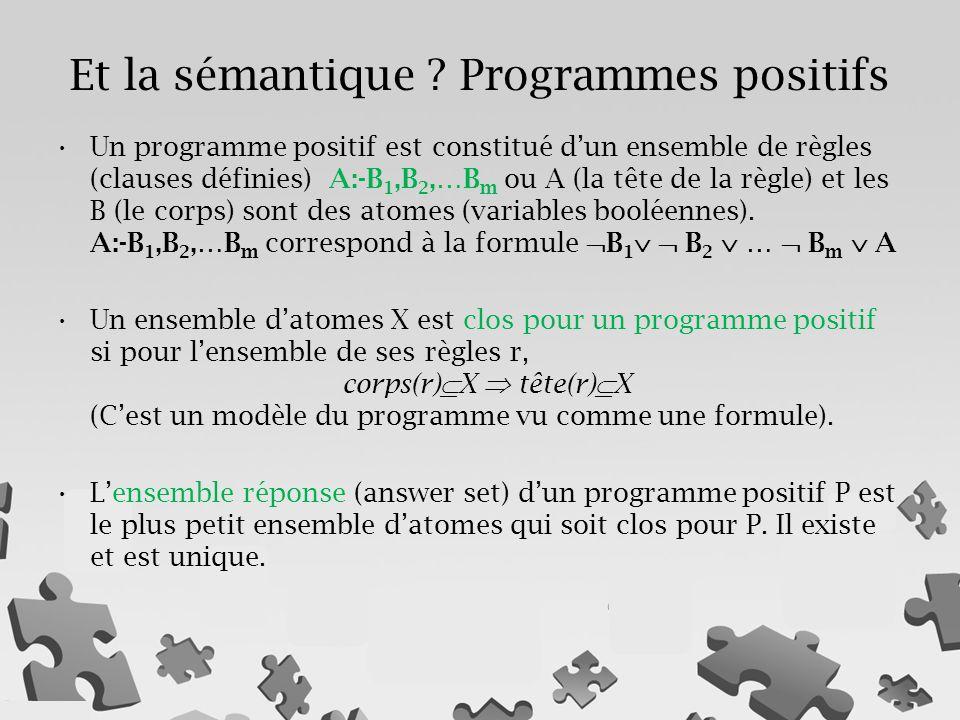 Un programme positif est constitué d'un ensemble de règles (clauses définies) A:-B 1,B 2,…B m ou A (la tête de la règle) et les B (le corps) sont des atomes (variables booléennes).