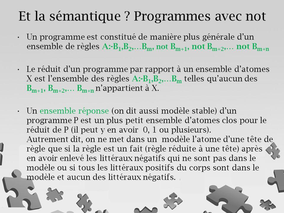 Un programme est constitué de manière plus générale d'un ensemble de règles A:-B 1,B 2,…B m, not B m+1, not B m+2,… not B m+n Le réduit d'un programme