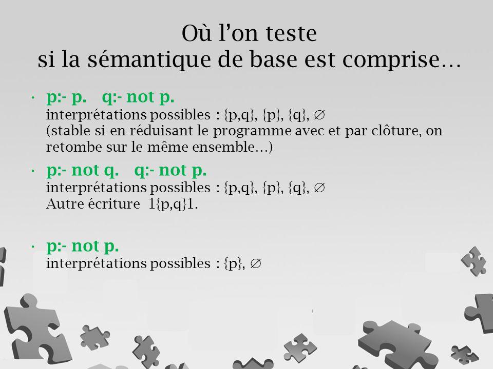 p:- p. q:- not p. interprétations possibles : {p,q}, {p}, {q},  (stable si en réduisant le programme avec et par clôture, on retombe sur le même ense