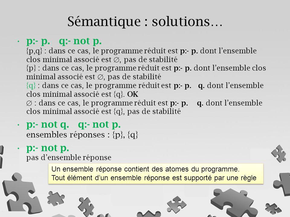 p:- p. q:- not p. {p,q} : dans ce cas, le programme réduit est p:- p. dont l'ensemble clos minimal associé est , pas de stabilité {p} : dans ce cas,