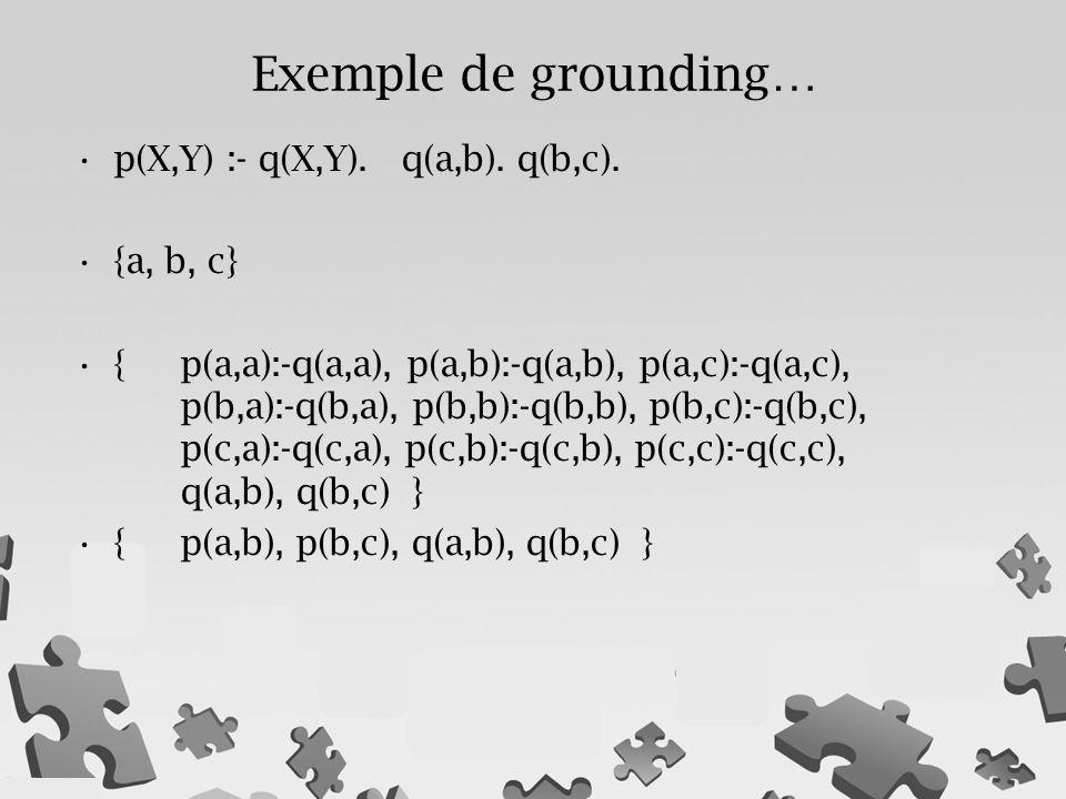 p(X,Y) :- q(X,Y). q(a,b). q(b,c). {a, b, c} { p(a,a):-q(a,a), p(a,b):-q(a,b), p(a,c):-q(a,c), p(b,a):-q(b,a), p(b,b):-q(b,b), p(b,c):-q(b,c), p(c,a):-
