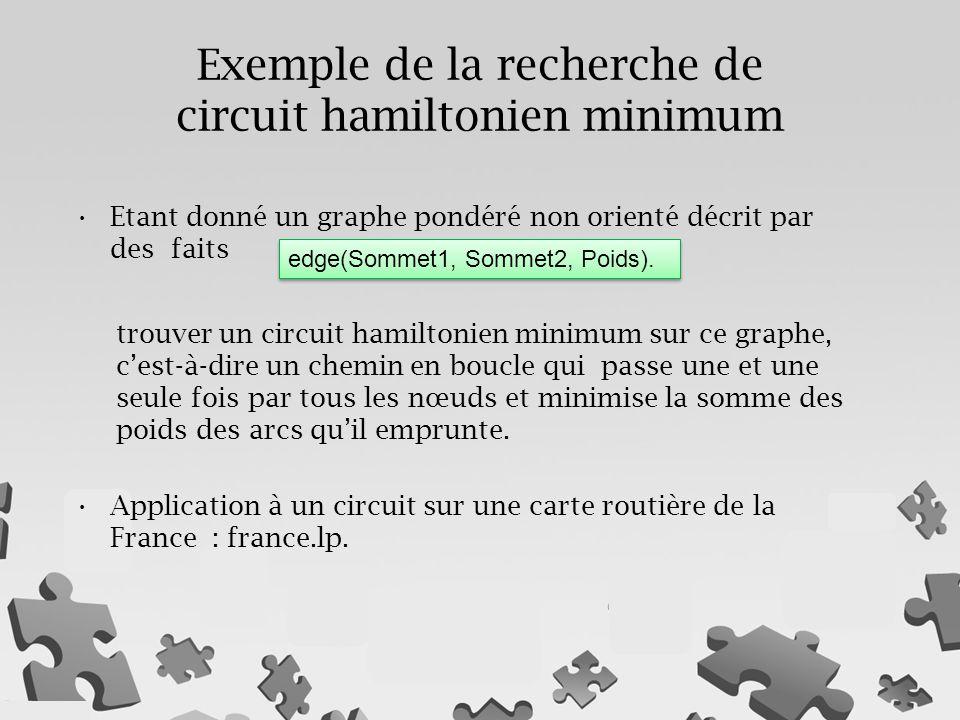 Etant donné un graphe pondéré non orienté décrit par des faits trouver un circuit hamiltonien minimum sur ce graphe, c'est-à-dire un chemin en boucle qui passe une et une seule fois par tous les nœuds et minimise la somme des poids des arcs qu'il emprunte.