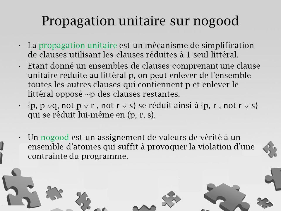 La propagation unitaire est un mécanisme de simplification de clauses utilisant les clauses réduites à 1 seul littéral.