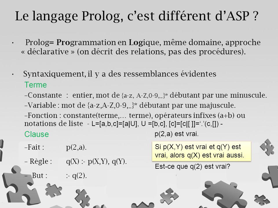 Le langage Prolog, c'est différent d'ASP ? Prolog= Programmation en Logique, même domaine, approche « déclarative » (on décrit des relations, pas des