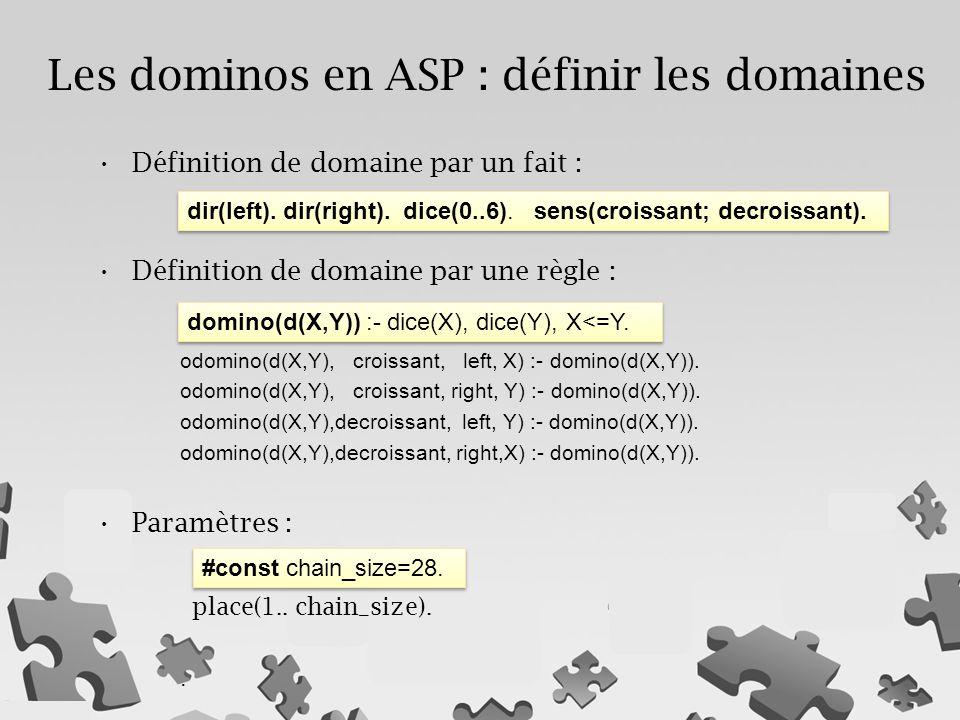 Définition de domaine par un fait : Définition de domaine par une règle : odomino(d(X,Y), croissant, left, X) :- domino(d(X,Y)). odomino(d(X,Y), crois