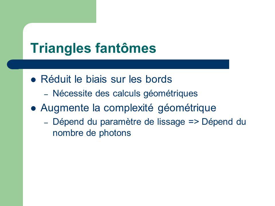 Triangles fantômes Réduit le biais sur les bords – Nécessite des calculs géométriques Augmente la complexité géométrique – Dépend du paramètre de lissage => Dépend du nombre de photons