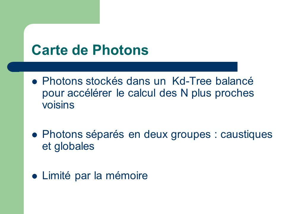 Carte de Photons Photons stockés dans un Kd-Tree balancé pour accélérer le calcul des N plus proches voisins Photons séparés en deux groupes : caustiques et globales Limité par la mémoire