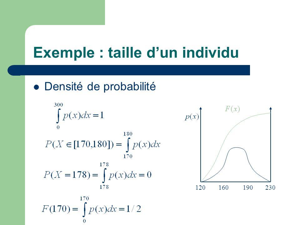 Exemple : taille d'un individu Densité de probabilité 120230160190