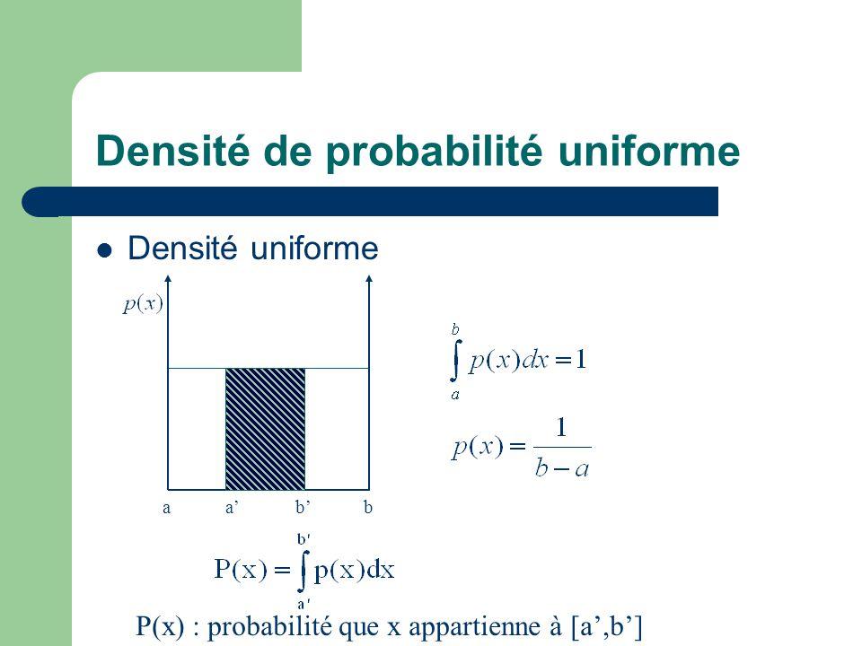 Densité de probabilité uniforme Densité uniforme P(x) : probabilité que x appartienne à [a',b'] aba'b'
