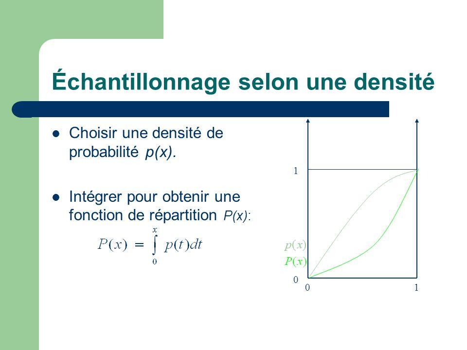 Échantillonnage selon une densité Choisir une densité de probabilité p(x). Intégrer pour obtenir une fonction de répartition P(x): 01 1 0