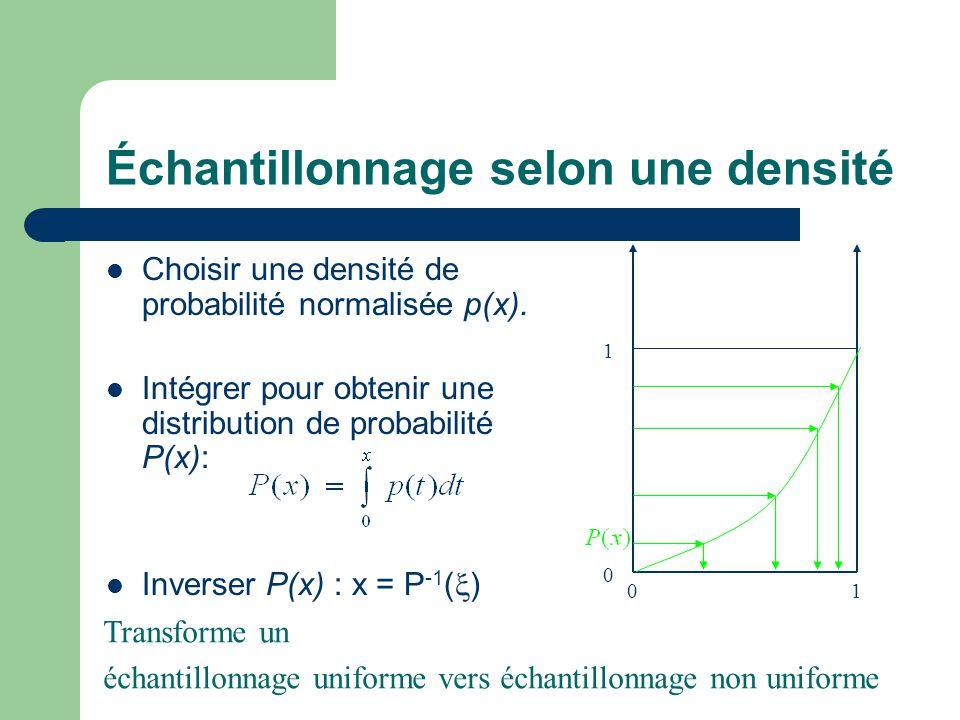 Échantillonnage selon une densité Choisir une densité de probabilité normalisée p(x). Intégrer pour obtenir une distribution de probabilité P(x): Inve