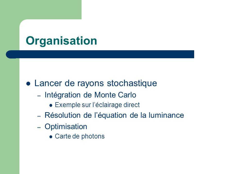 Organisation Lancer de rayons stochastique – Intégration de Monte Carlo Exemple sur l'éclairage direct – Résolution de l'équation de la luminance – Optimisation Carte de photons