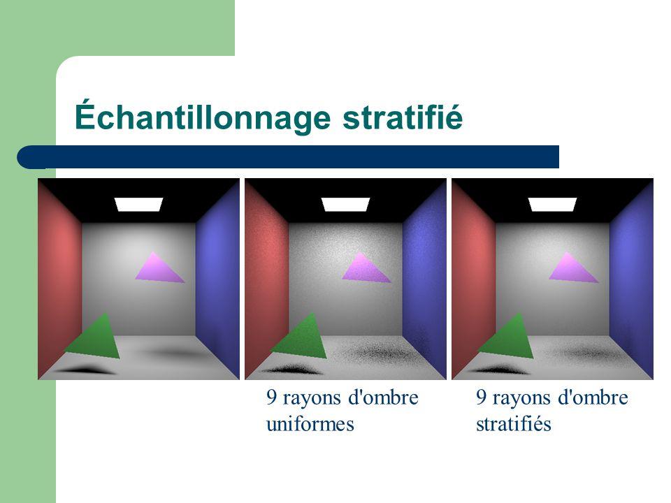 Échantillonnage stratifié 9 rayons d ombre uniformes 9 rayons d ombre stratifiés