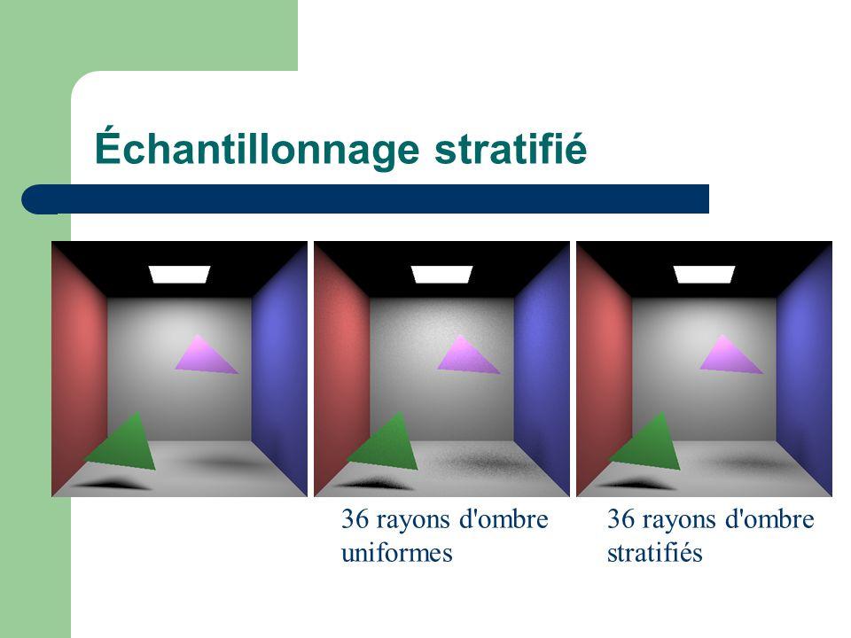 Échantillonnage stratifié 36 rayons d ombre uniformes 36 rayons d ombre stratifiés