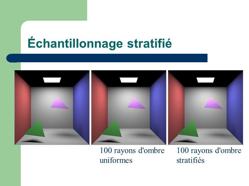Échantillonnage stratifié 100 rayons d ombre uniformes 100 rayons d ombre stratifiés