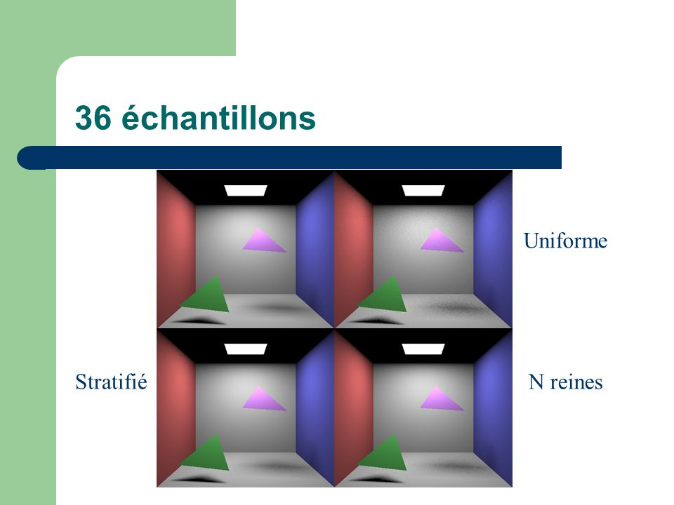 36 échantillons Uniforme StratifiéN reines