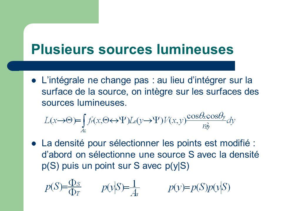 Plusieurs sources lumineuses L'intégrale ne change pas : au lieu d'intégrer sur la surface de la source, on intègre sur les surfaces des sources lumin