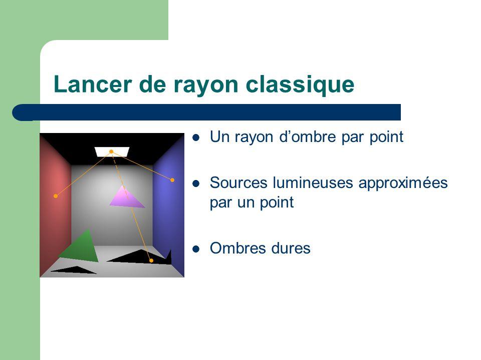 Lancer de rayon classique Un rayon d'ombre par point Sources lumineuses approximées par un point Ombres dures