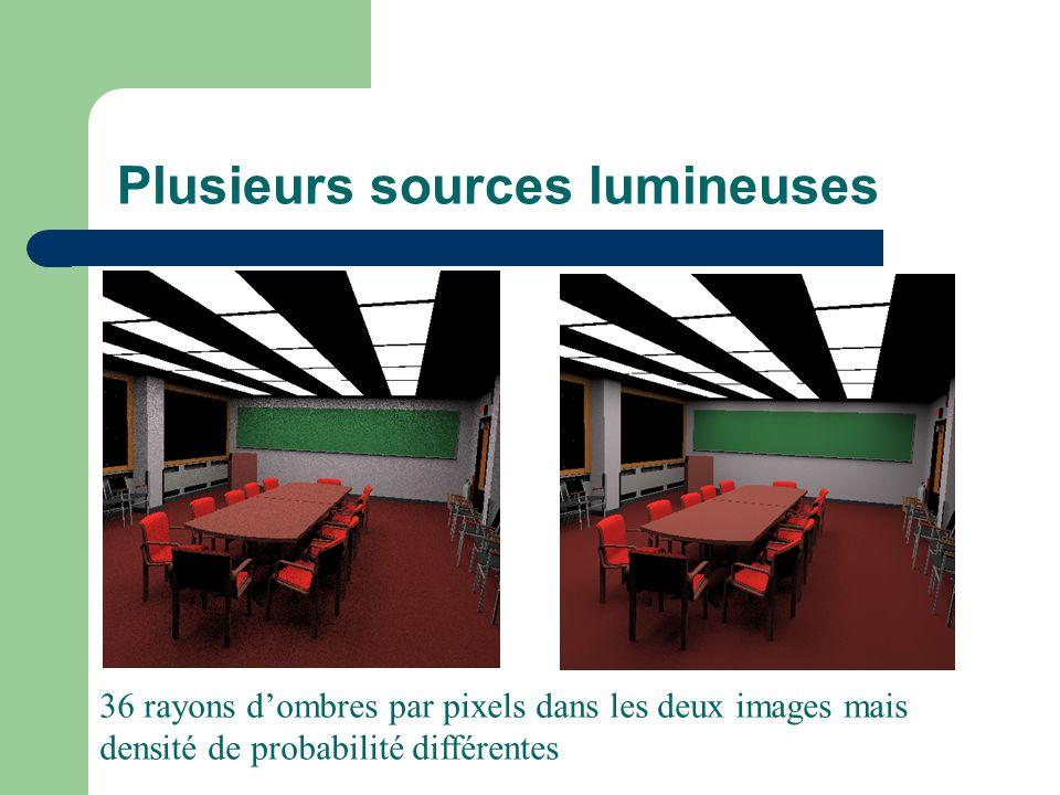 Plusieurs sources lumineuses 36 rayons d'ombres par pixels dans les deux images mais densité de probabilité différentes