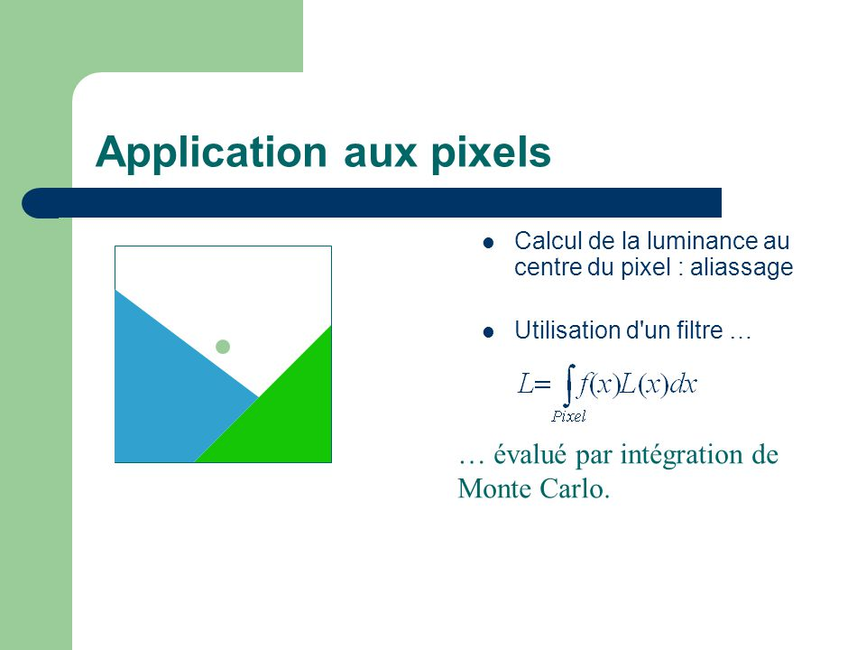 Application aux pixels Calcul de la luminance au centre du pixel : aliassage Utilisation d un filtre … … évalué par intégration de Monte Carlo.