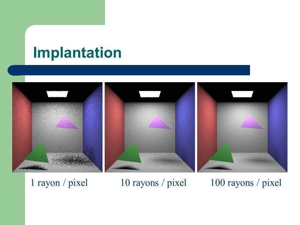 Implantation 1 rayon / pixel10 rayons / pixel100 rayons / pixel