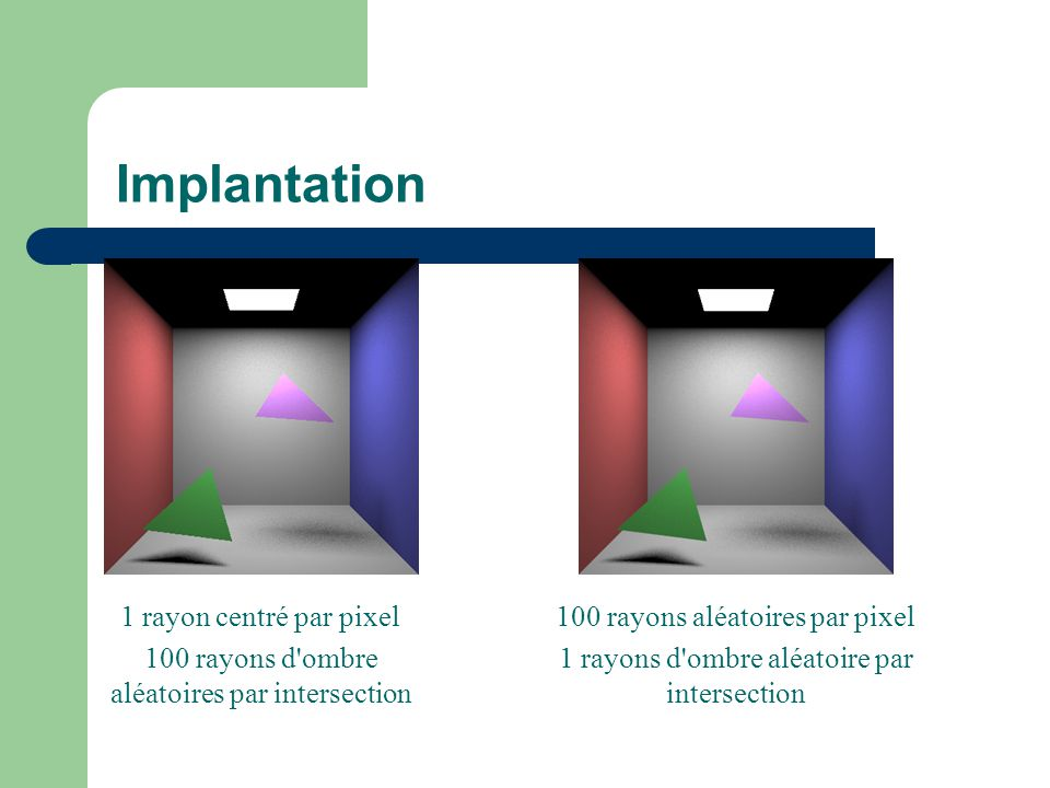 Implantation Comparaison : 1 rayon centré par pixel 100 rayons d'ombre aléatoires par intersection 100 rayons aléatoires par pixel 1 rayons d'ombre al