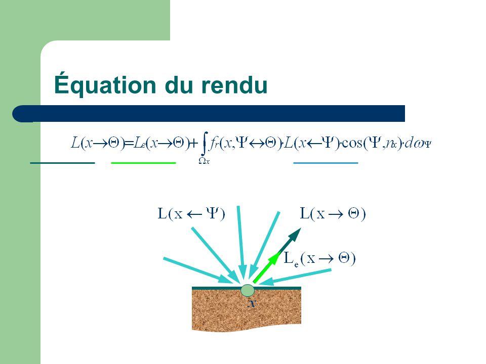 Équation du rendu