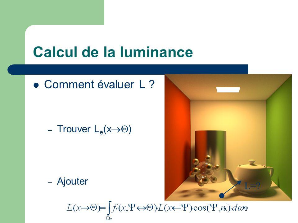 Calcul de la luminance Comment évaluer L ? – Trouver L e (x  ) – Ajouter L=?