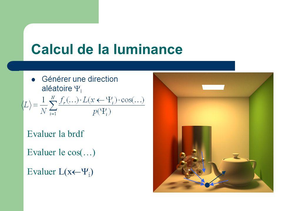 Calcul de la luminance Générer une direction aléatoire  i Evaluer la brdf Evaluer le cos(…) Evaluer L(x  i )